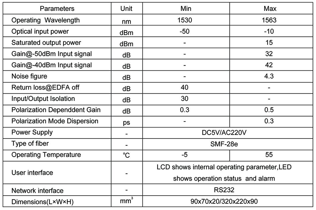 Pre-Erbium-doped Fiber Amplifier EDFA